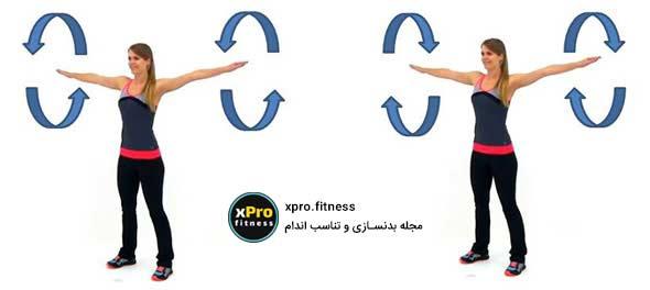 حرکت بازو دایره ای (Arm Circle)